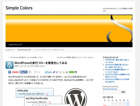 大曲さんの「WordPressの実行フローを視覚化してみる」のページ